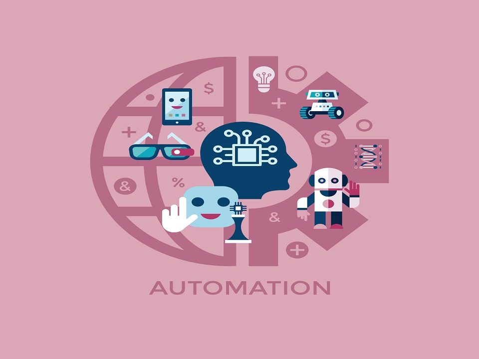 No More AMS migration worries, Automation to the Rescue